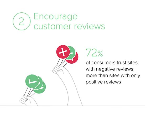 Customer reviews lead to customer retention